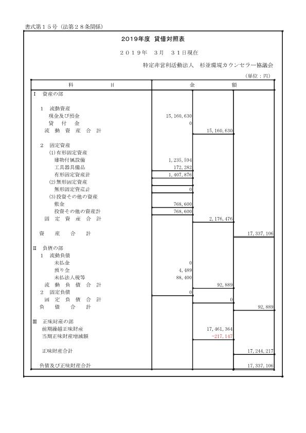 決算報告の承認 貸借対照表